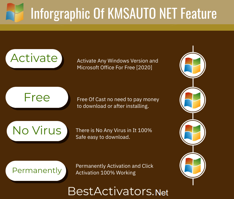 Key Features Of KMSAuto Net 2020